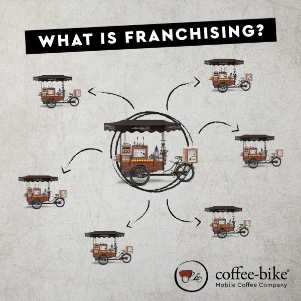 what_is_franchising_EN